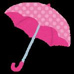 洋楽でTOEICスコアアップ!Umbrella by リアーナ