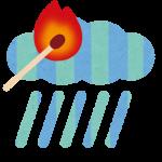 洋楽でTOEICスコアアップ!Set Fire To The Rain by アデル
